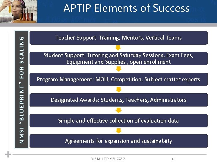 "NMSI ""BLUEPRINT"" FOR SCALING APTIP Elements of Success Teacher Support: Training, Mentors, Vertical Teams"