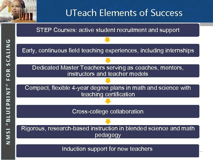 "UTeach Elements of Success NMSI ""BLUEPRINT"" FOR SCALING STEP Courses: active student recruitment and"