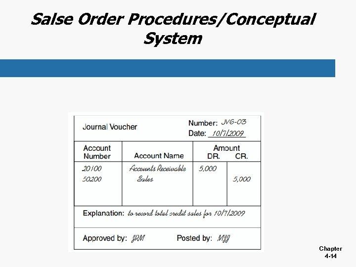 Salse Order Procedures/Conceptual System Chapter 4 -14