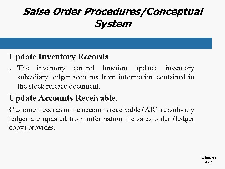 Salse Order Procedures/Conceptual System Update Inventory Records Ø The inventory control function updates inventory