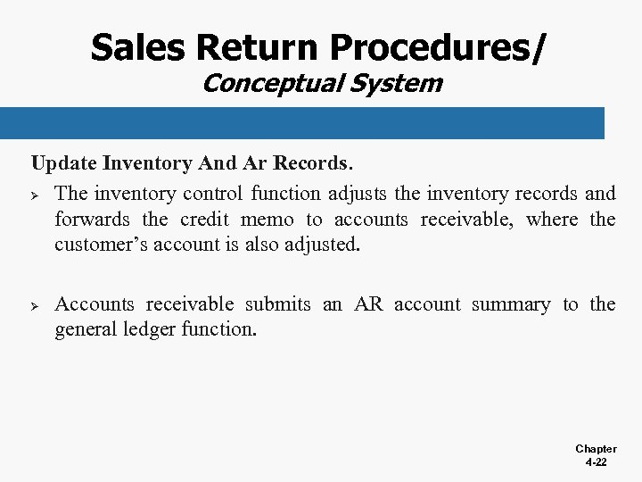 Sales Return Procedures/ Conceptual System Update Inventory And Ar Records. Ø The inventory control