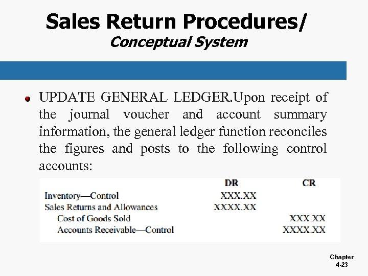 Sales Return Procedures/ Conceptual System UPDATE GENERAL LEDGER. Upon receipt of the journal voucher