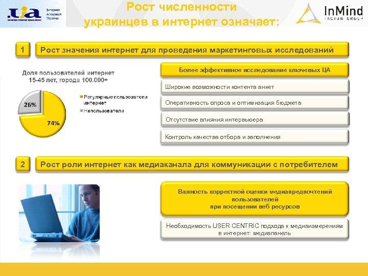 Рост численности украинцев в интернет означает: 1 Рост значения интернет для проведения маркетинговых исследований