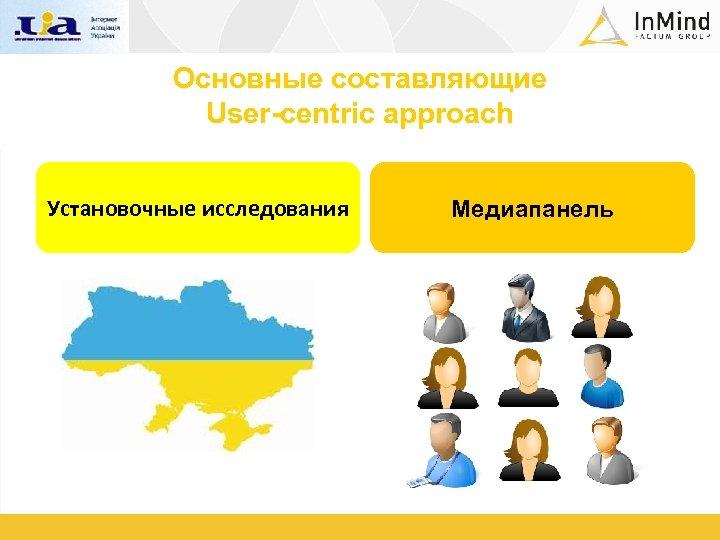 Основные составляющие User-centric approach Установочные исследования Медиапанель