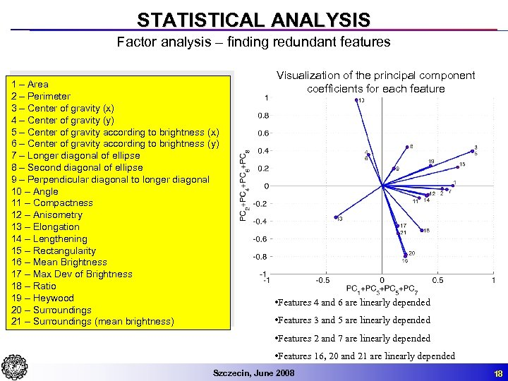 STATISTICAL ANALYSIS Factor analysis – finding redundant features 1 – Area 2 – Perimeter