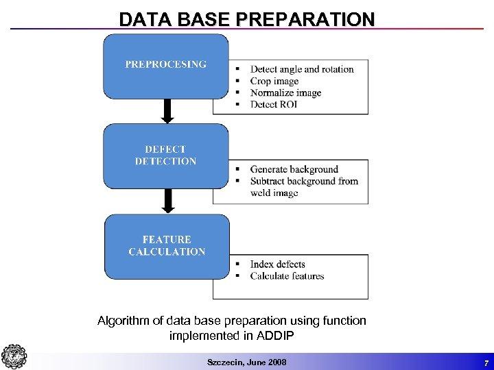 DATA BASE PREPARATION Algorithm of data base preparation using function implemented in ADDIP Szczecin,