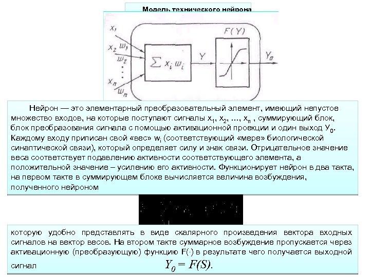 Модель технического нейрона Нейрон — это элементарный преобразовательный элемент, имеющий непустое множество входов, на