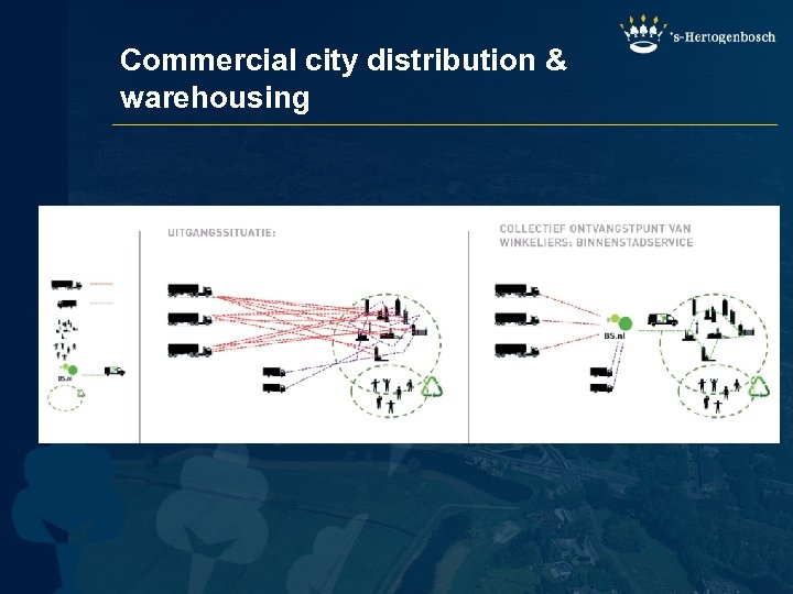 Commercial city distribution & warehousing