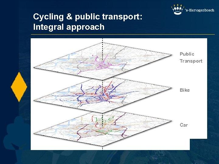 Cycling & public transport: Integral approach Public Transport Bike Car | 19 |