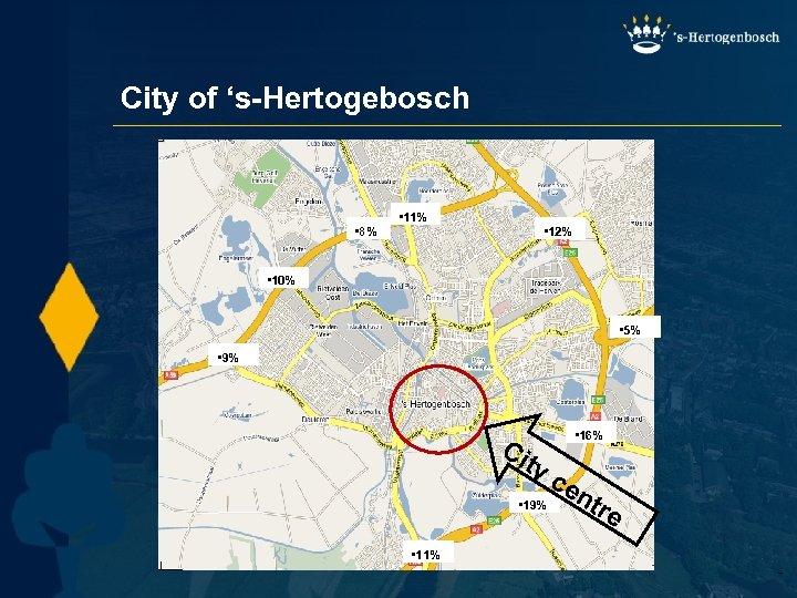 City of 's-Hertogebosch • 8% • 11% • 12% • 10% • 5% •