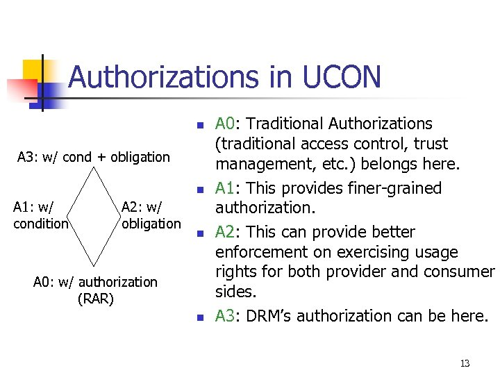 Authorizations in UCON n A 3: w/ cond + obligation n A 1: w/