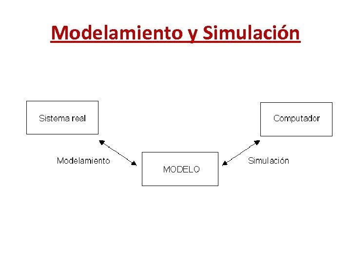 Modelamiento y Simulación