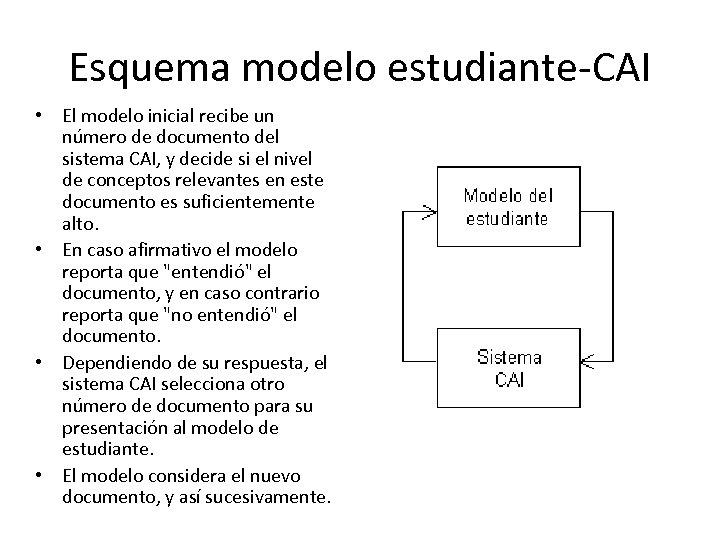 Esquema modelo estudiante-CAI • El modelo inicial recibe un número de documento del sistema