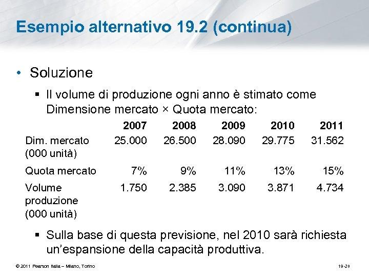 Esempio alternativo 19. 2 (continua) • Soluzione § Il volume di produzione ogni anno