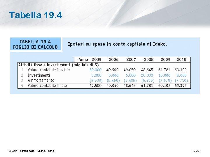 Tabella 19. 4 © 2011 Pearson Italia – Milano, Torino 19 -22