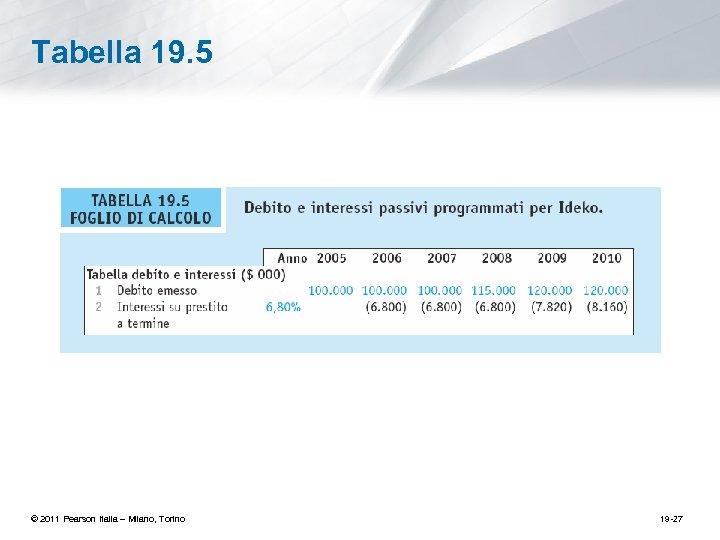 Tabella 19. 5 © 2011 Pearson Italia – Milano, Torino 19 -27