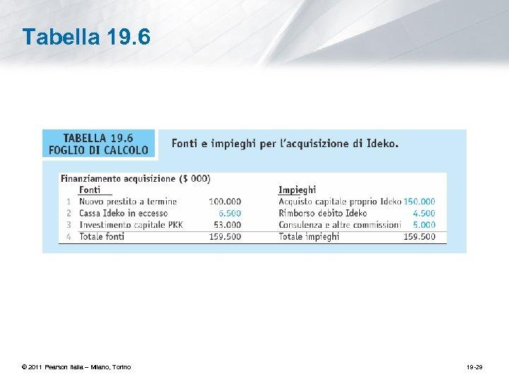 Tabella 19. 6 © 2011 Pearson Italia – Milano, Torino 19 -29