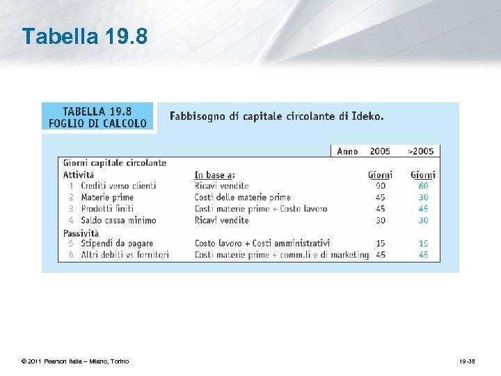 Tabella 19. 8 © 2011 Pearson Italia – Milano, Torino 19 -38