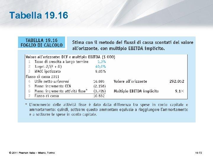 Tabella 19. 16 © 2011 Pearson Italia – Milano, Torino 19 -72