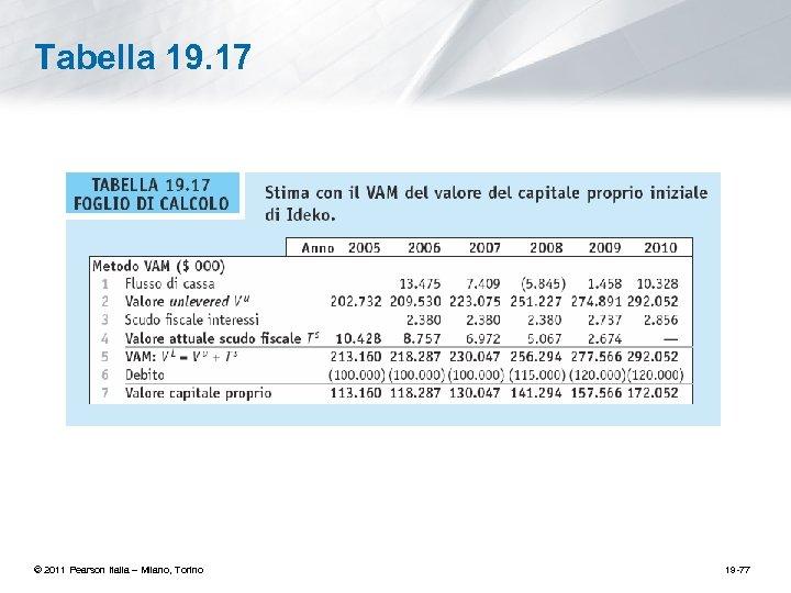 Tabella 19. 17 © 2011 Pearson Italia – Milano, Torino 19 -77