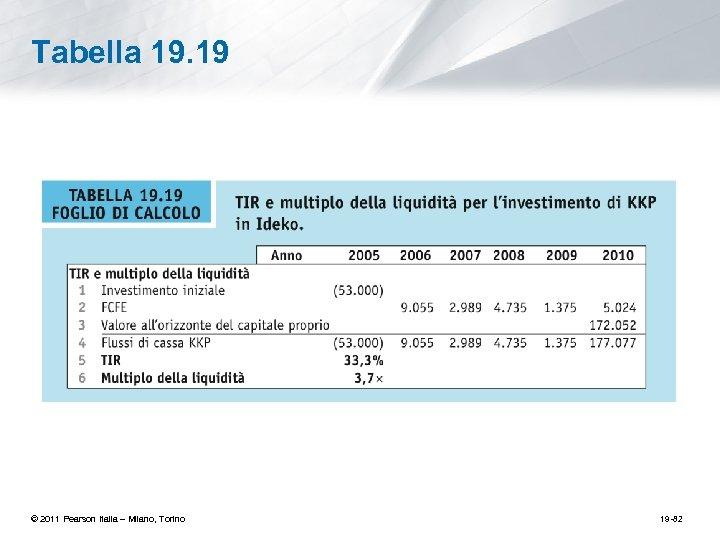 Tabella 19. 19 © 2011 Pearson Italia – Milano, Torino 19 -82