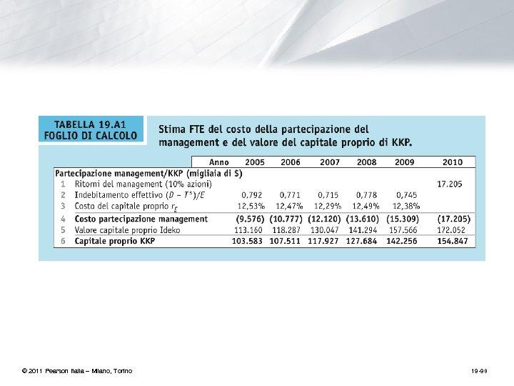 © 2011 Pearson Italia – Milano, Torino 19 -90