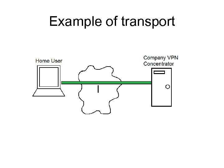 Example of transport