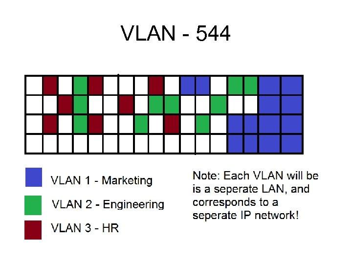VLAN - 544