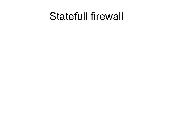 Statefull firewall