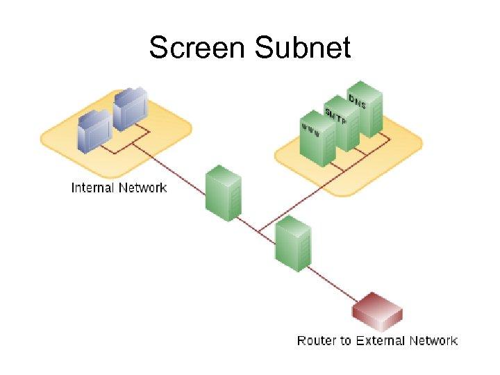 Screen Subnet