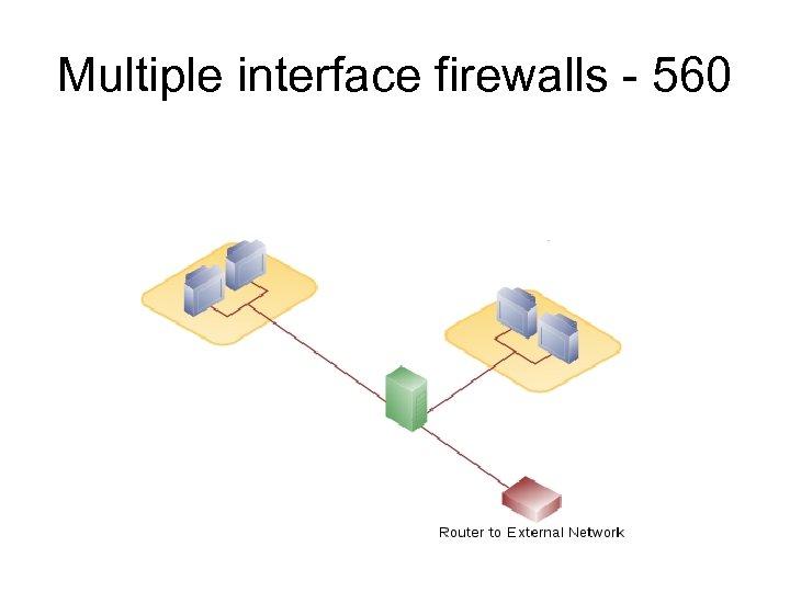 Multiple interface firewalls - 560