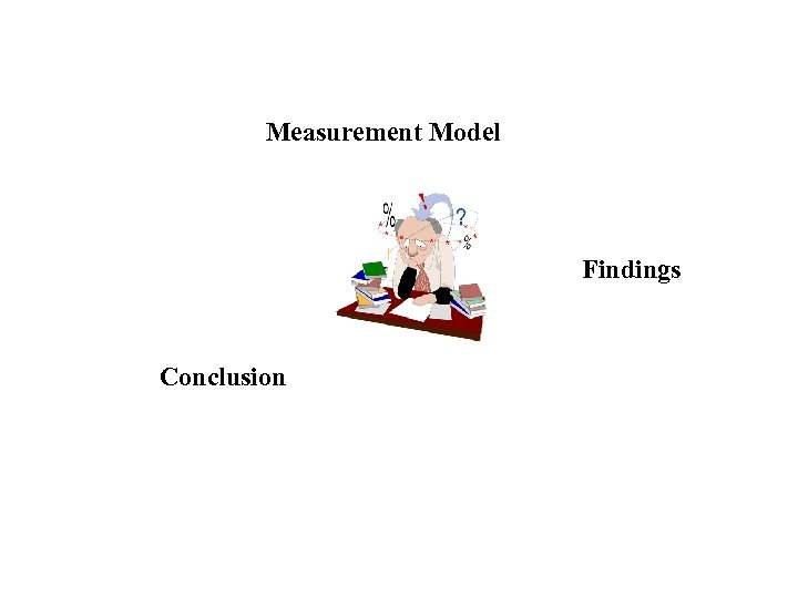 Measurement Model Findings Conclusion