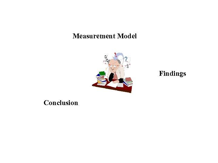 Measurement Model Findings Conclusion