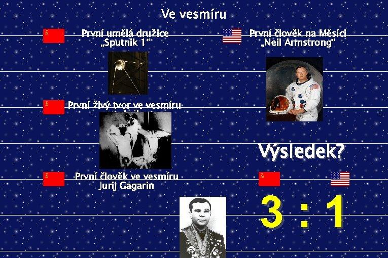 """Ve vesmíru První umělá družice """"Sputnik 1"""" První člověk na Měsíci """"Neil Armstrong"""" První"""