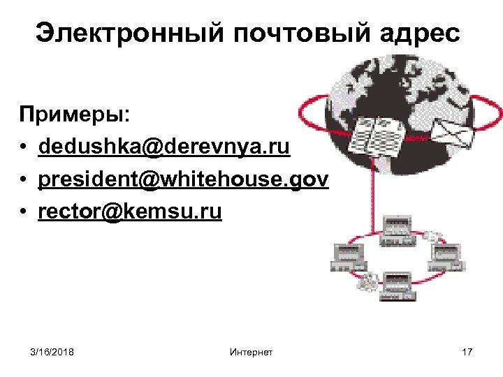 Электронный почтовый адрес Примеры: • dedushka@derevnya. ru • president@whitehouse. gov • rector@kemsu. ru 3/16/2018