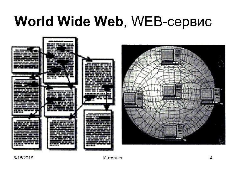 World Wide Web, WEB-сервис 3/16/2018 Интернет 4