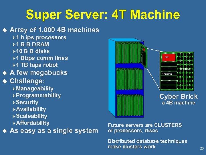 Super Server: 4 T Machine u Array of 1, 000 4 B machines Ø