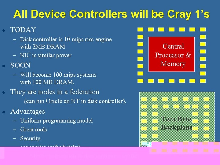 All Device Controllers will be Cray 1's l TODAY – Disk controller is 10