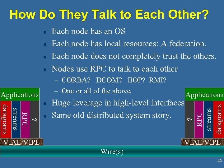 How Do They Talk to Each Other? l l Each node has an OS