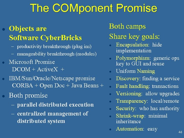 The COMponent Promise l Objects are Software Cyber. Bricks – productivity breakthrough (plug ins)