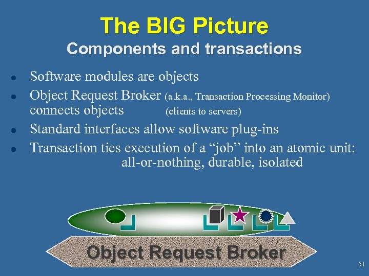 The BIG Picture Components and transactions l l Software modules are objects Object Request