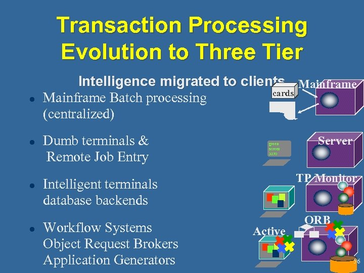 Transaction Processing Evolution to Three Tier l l Intelligence migrated to clients Mainframe cards