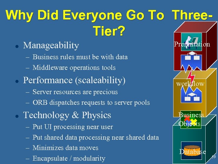 Why Did Everyone Go To Three. Tier? l Manageability Presentation – Business rules must