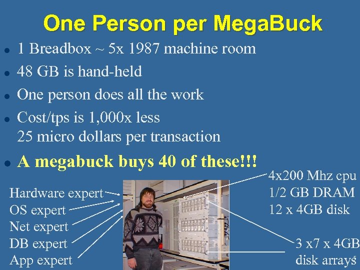 One Person per Mega. Buck l l l 1 Breadbox ~ 5 x 1987