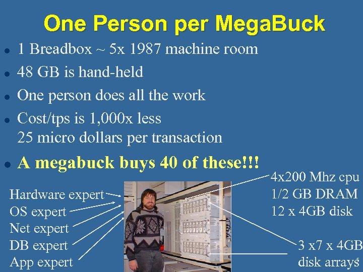 One Person per Mega. Buck l l l 1 Breadbox ~ 5 x 1987