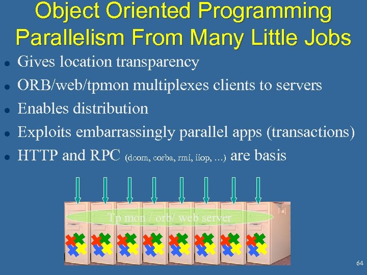 Object Oriented Programming Parallelism From Many Little Jobs l l l Gives location transparency