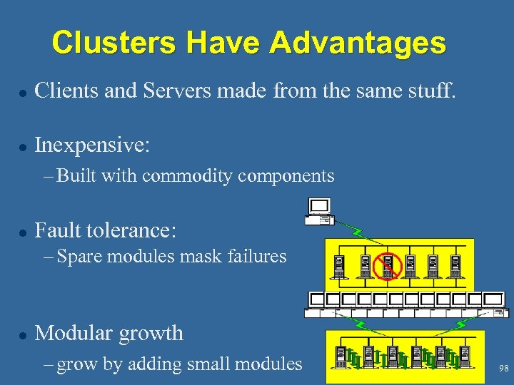 Clusters Have Advantages l Clients and Servers made from the same stuff. l Inexpensive: