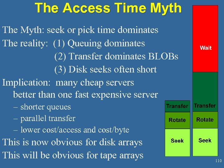 The Access Time Myth The Myth: seek or pick time dominates The reality: (1)