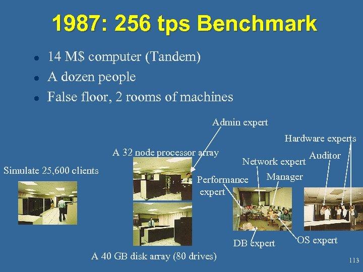 1987: 256 tps Benchmark l l l 14 M$ computer (Tandem) A dozen people