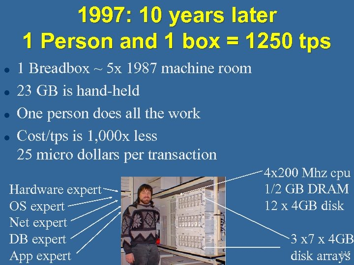 1997: 10 years later 1 Person and 1 box = 1250 tps l l